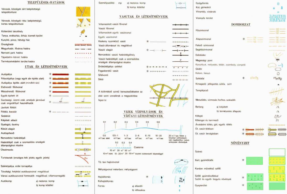 térkép jelölések Térképjelek | Turizmus és Földrajztudományi Intézet térkép jelölések